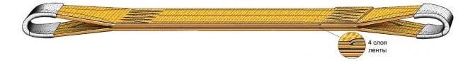 Строп текстильный петлевой (СТП) Исполнение 6
