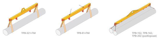 Траверсы ТРВ-321-ПМ, ТРВ-81-ПМ, ТРВ-152, ТРВ-162, ТРВ-202 (разборная)