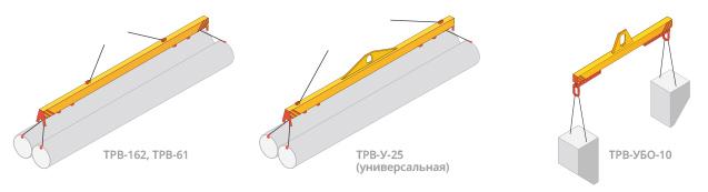 Траверсы ТРВ-162, ТРВ-61, ТРВ-У-25, ТРВ-УБО-10