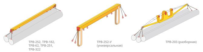 Траверсы ТРВ-252, ТРВ-182, ТРВ-62, ТРВ-251, ТРВ-322, ТРВ-252-У, ТРВ-203 (разборная)