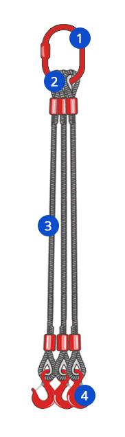 Трехветвевой строп канатный (3СК)