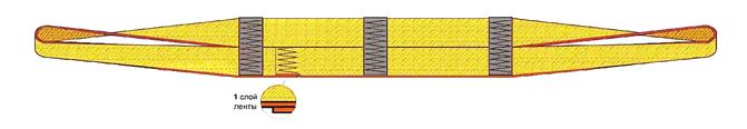 Строп текстильный составной (СТС)