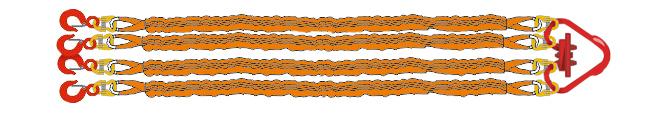 Четырехветьевой строп текстильный круглопрядный (4CТк)